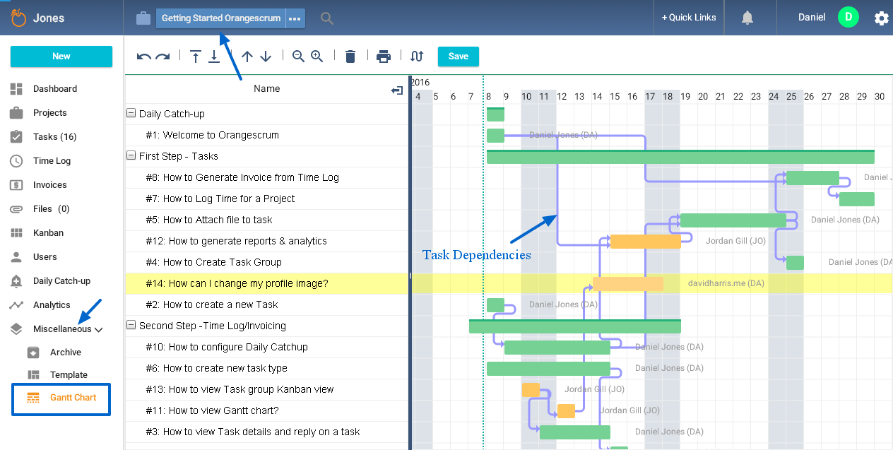 How To Use The Gantt Chart For My Projects Orangescrum Helpdesk