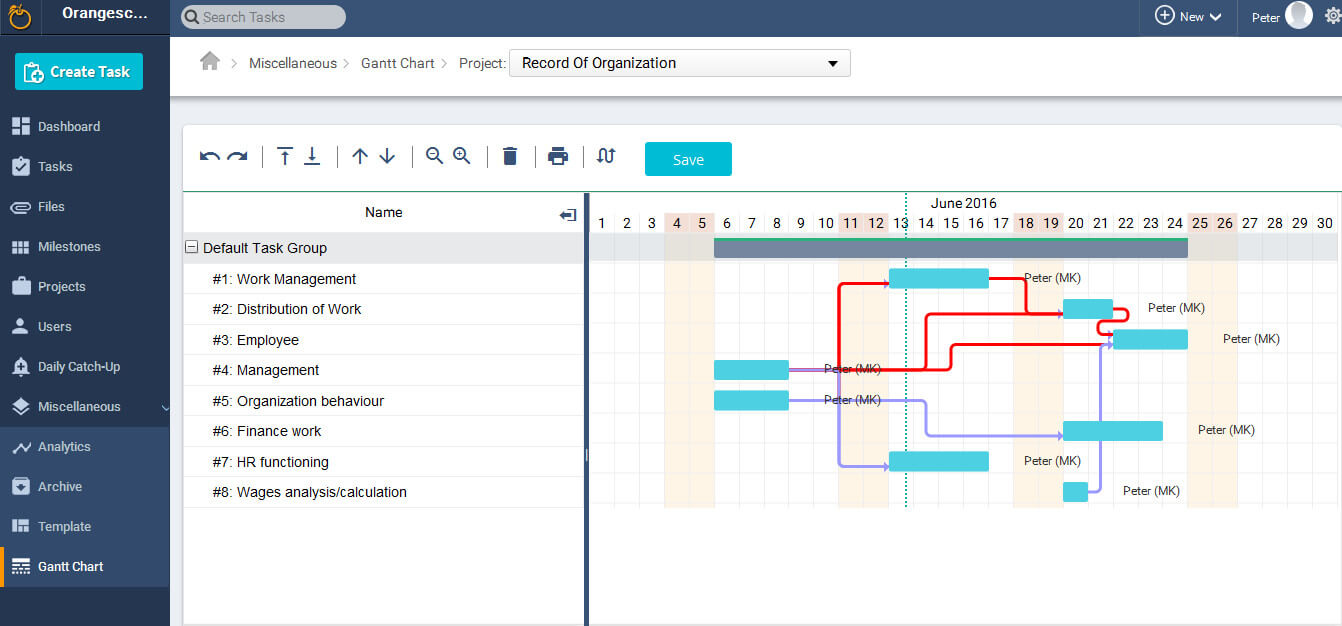 What is critical path its significant in gantt chart critical path geenschuldenfo Images
