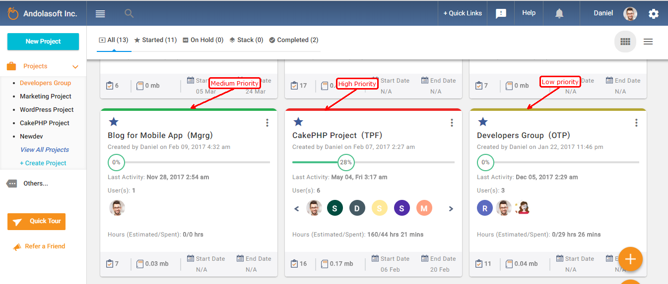 project priority from project listing