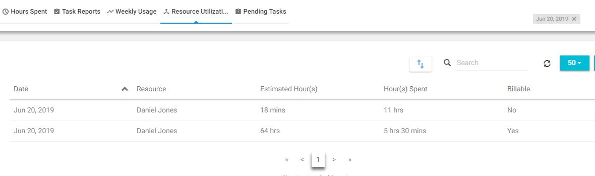 Hour spent report
