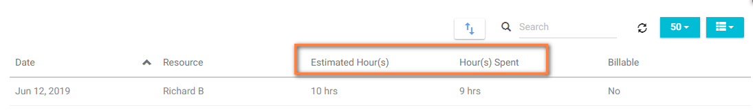 Estimated Hours